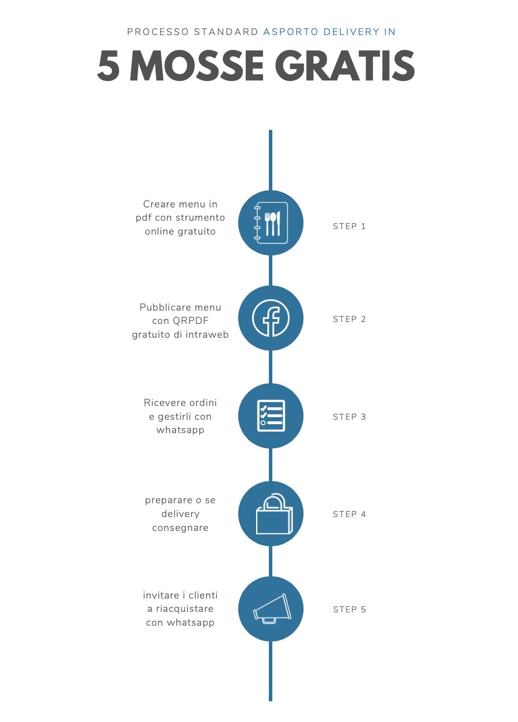 Migliori app di finanza personale 2021 - Money.it